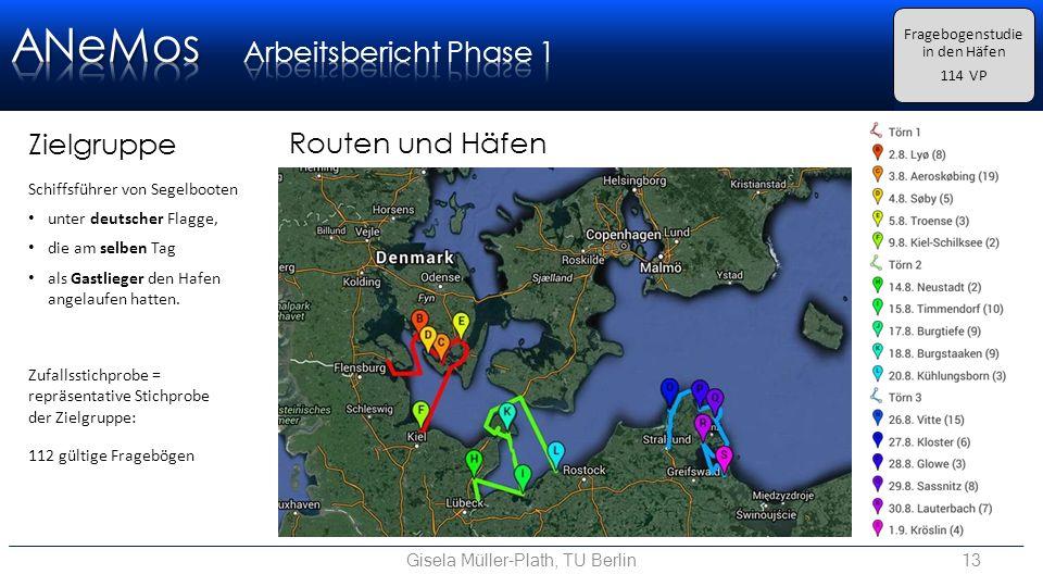 Gisela Müller-Plath, TU Berlin13 Fragebogenstudie in den Häfen 114 VP Routen und Häfen Zielgruppe Schiffsführer von Segelbooten unter deutscher Flagge, die am selben Tag als Gastlieger den Hafen angelaufen hatten.