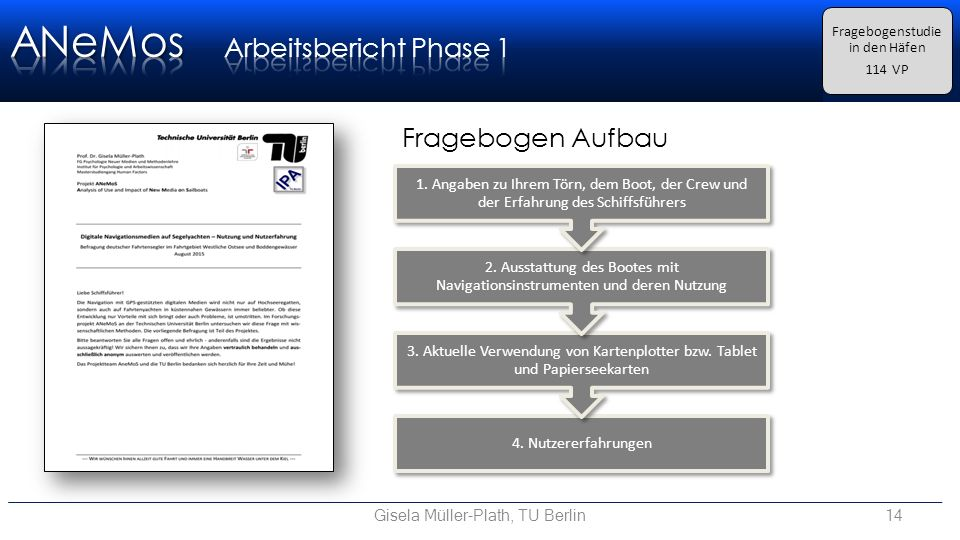Gisela Müller-Plath, TU Berlin14 Fragebogenstudie in den Häfen 114 VP Fragebogen Aufbau