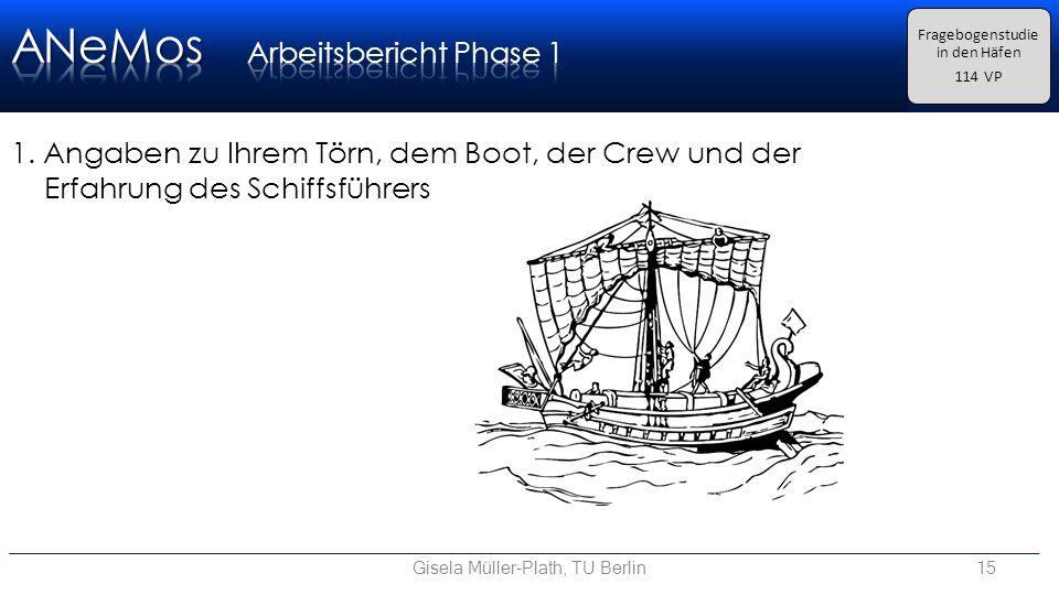Gisela Müller-Plath, TU Berlin15 Fragebogenstudie in den Häfen 114 VP 1.