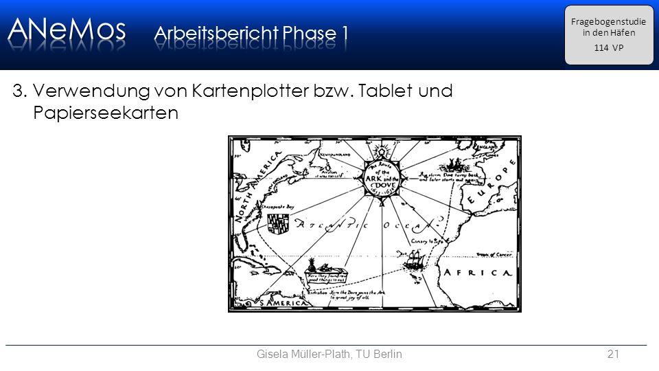 Gisela Müller-Plath, TU Berlin21 Fragebogenstudie in den Häfen 114 VP 3.