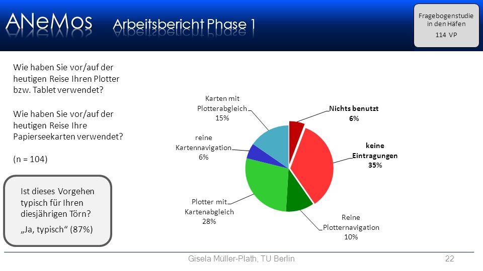 Gisela Müller-Plath, TU Berlin22 Fragebogenstudie in den Häfen 114 VP Wie haben Sie vor/auf der heutigen Reise Ihren Plotter bzw.