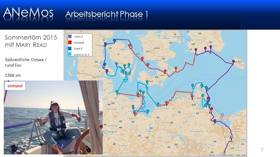 Gisela Müller-Plath, TU Berlin7 Sommertörn 2015 mit M ARY R EAD Südwestliche Ostsee / rund Fyn 1366 sm 26.6.