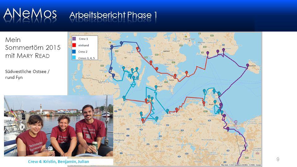 Gisela Müller-Plath, TU Berlin9 Mein Sommertörn 2015 mit M ARY R EAD Südwestliche Ostsee / rund Fyn Crew 4: Kristin, Benjamin, Julian