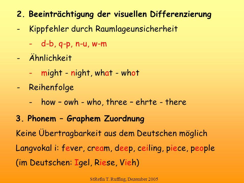 StRefin T. Ruffing, Dezember 2005 2. Beeinträchtigung der visuellen Differenzierung -Kippfehler durch Raumlageunsicherheit -d-b, q-p, n-u, w-m -Ähnlic