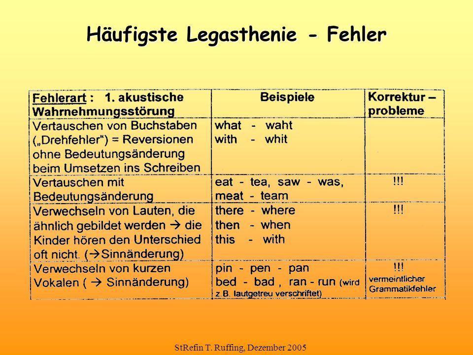 StRefin T. Ruffing, Dezember 2005 Häufigste Legasthenie - Fehler