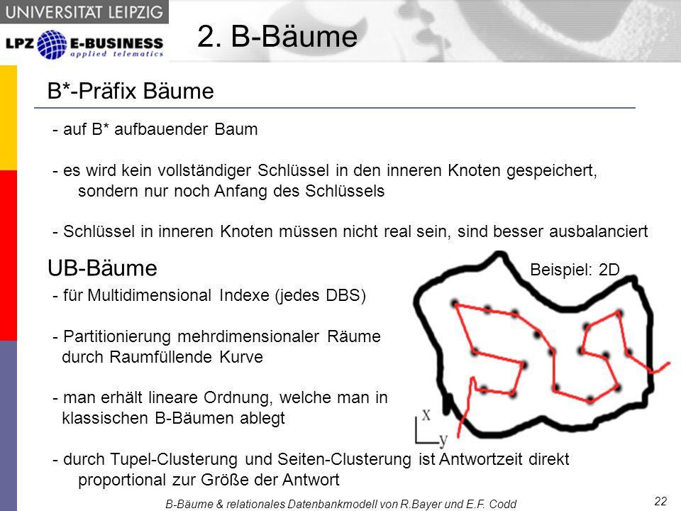 - auf B* aufbauender Baum - es wird kein vollständiger Schlüssel in den inneren Knoten gespeichert, sondern nur noch Anfang des Schlüssels - Schlüssel in inneren Knoten müssen nicht real sein, sind besser ausbalanciert B-Bäume & relationales Datenbankmodell von R.Bayer und E.F.