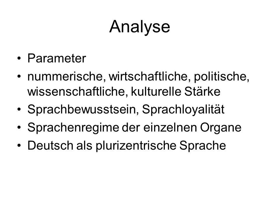 Analyse Parameter nummerische, wirtschaftliche, politische, wissenschaftliche, kulturelle Stärke Sprachbewusstsein, Sprachloyalität Sprachenregime der einzelnen Organe Deutsch als plurizentrische Sprache