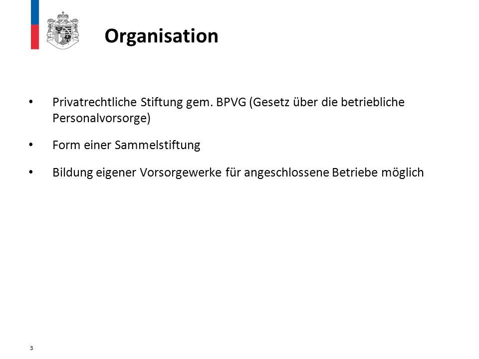 Organisation Privatrechtliche Stiftung gem. BPVG (Gesetz über die betriebliche Personalvorsorge) Form einer Sammelstiftung Bildung eigener Vorsorgewer