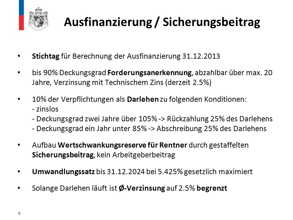 Ausfinanzierung / Sicherungsbeitrag Stichtag für Berechnung der Ausfinanzierung 31.12.2013 bis 90% Deckungsgrad Forderungsanerkennung, abzahlbar über max.