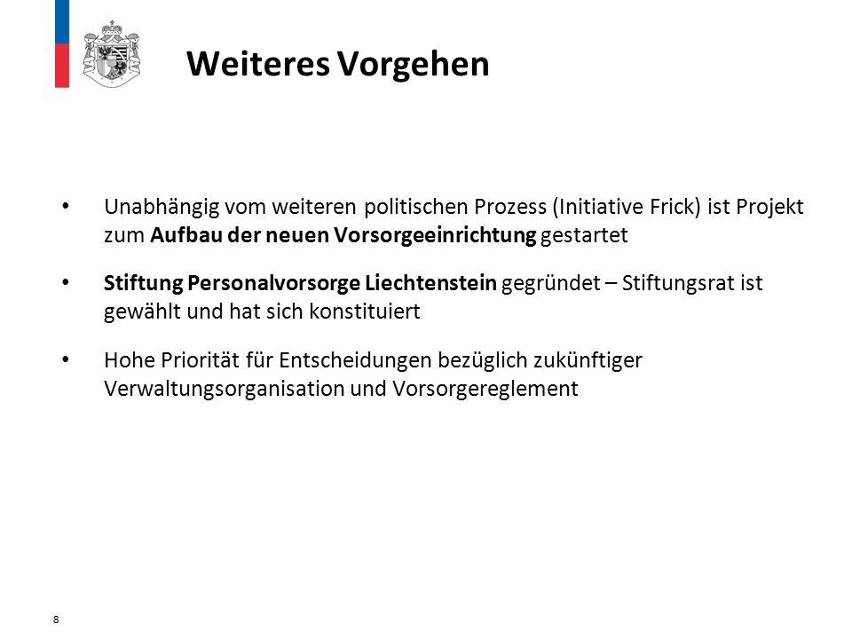 Weiteres Vorgehen Unabhängig vom weiteren politischen Prozess (Initiative Frick) ist Projekt zum Aufbau der neuen Vorsorgeeinrichtung gestartet Stiftung Personalvorsorge Liechtenstein gegründet – Stiftungsrat ist gewählt und hat sich konstituiert Hohe Priorität für Entscheidungen bezüglich zukünftiger Verwaltungsorganisation und Vorsorgereglement 8