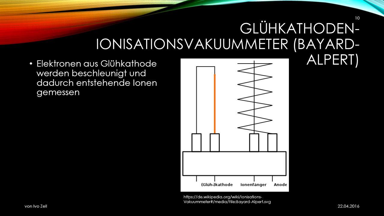 GLÜHKATHODEN- IONISATIONSVAKUUMMETER (BAYARD- ALPERT) Elektronen aus Glühkathode werden beschleunigt und dadurch entstehende Ionen gemessen 22.04.2016 von Ivo Zell 10 https://de.wikipedia.org/wiki/Ionisations- Vakuummeter#/media/File:Bayard-Alpert.svg
