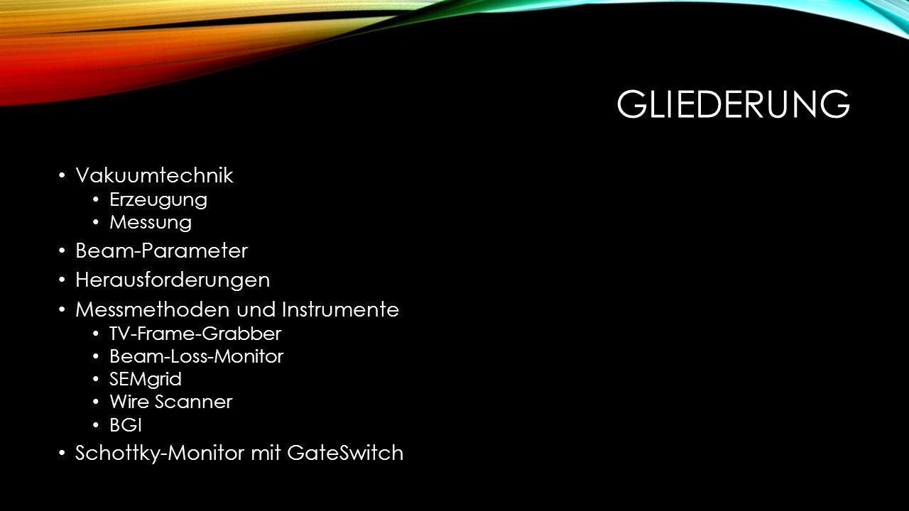 GLIEDERUNG Vakuumtechnik Erzeugung Messung Beam-Parameter Herausforderungen Messmethoden und Instrumente TV-Frame-Grabber Beam-Loss-Monitor SEMgrid Wire Scanner BGI Schottky-Monitor mit GateSwitch