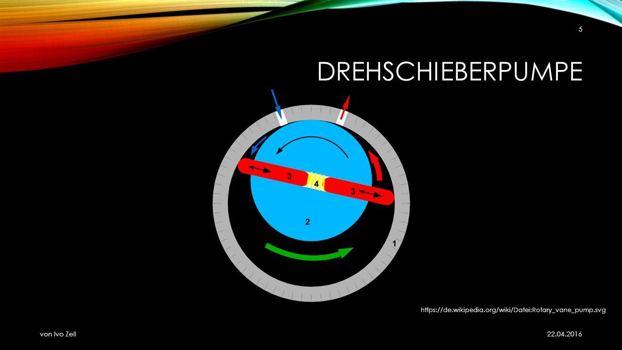 DREHSCHIEBERPUMPE 22.04.2016 von Ivo Zell 5 https://de.wikipedia.org/wiki/Datei:Rotary_vane_pump.svg