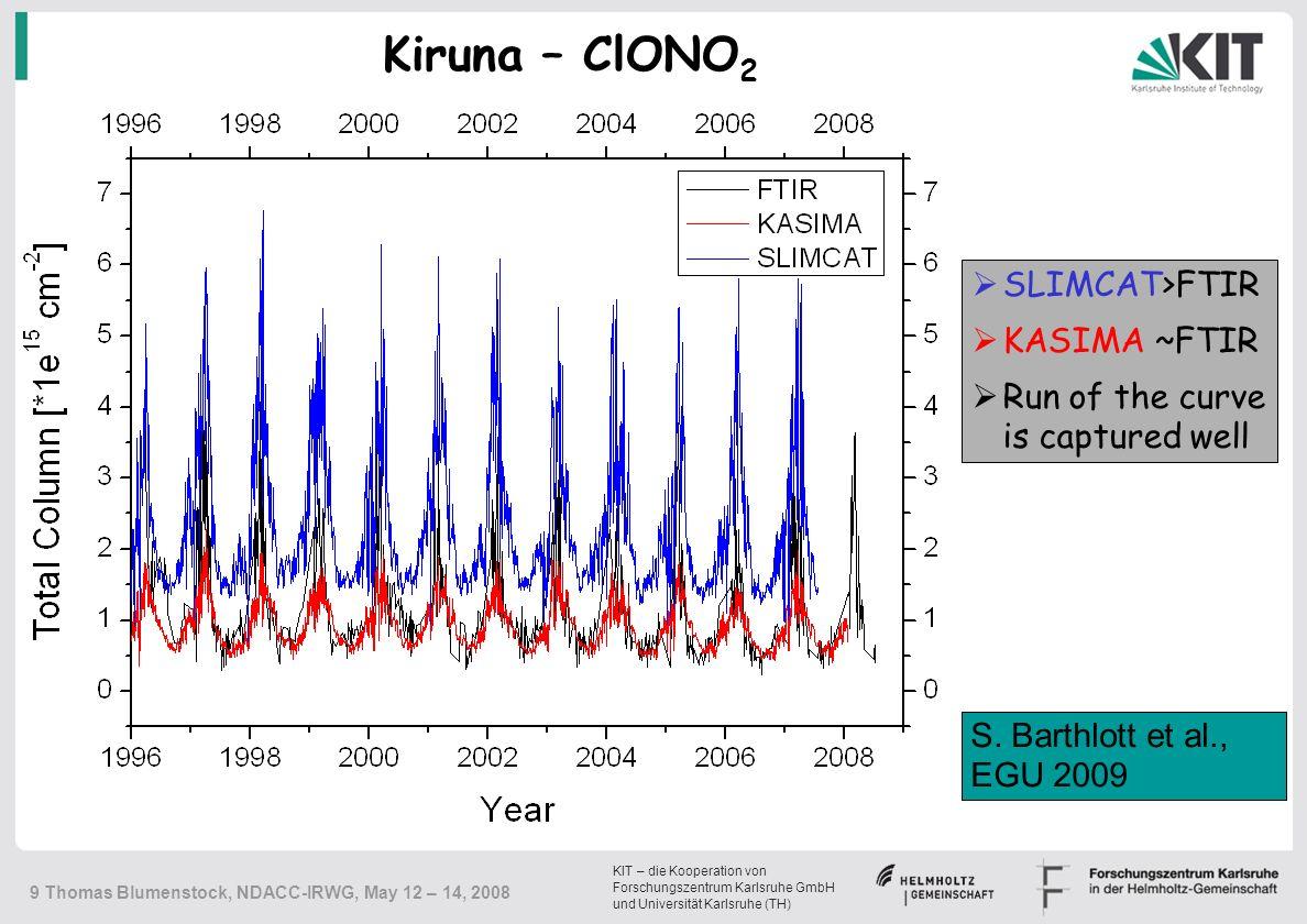 KIT – die Kooperation von Forschungszentrum Karlsruhe GmbH und Universität Karlsruhe (TH) 9 Thomas Blumenstock, NDACC-IRWG, May 12 – 14, 2008 Kiruna –