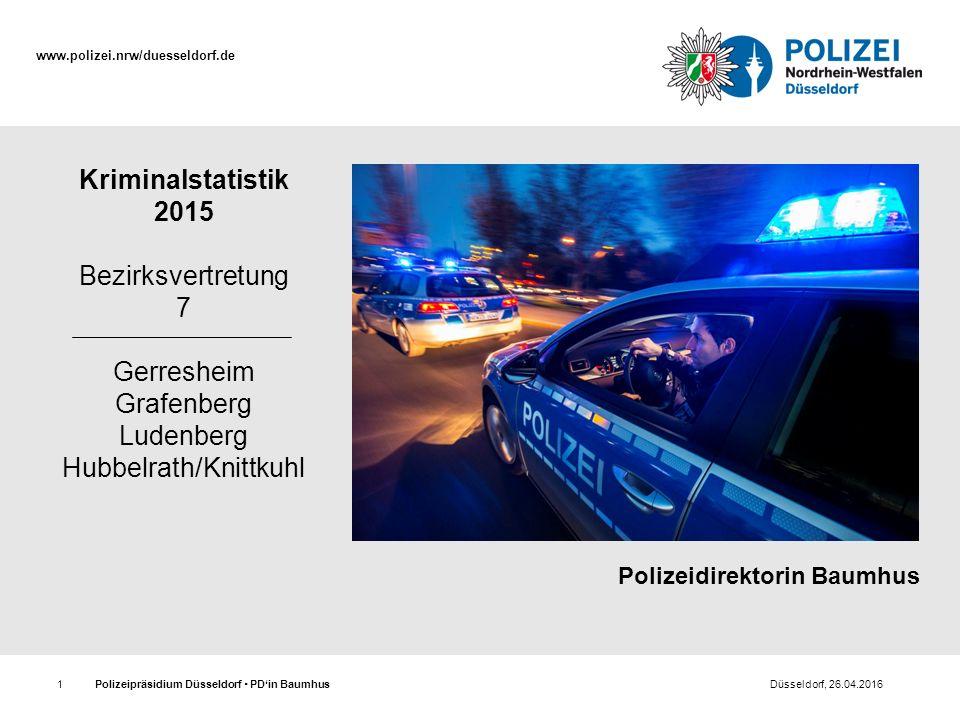 www.polizei.nrw/duesseldorf.de Polizeipräsidium Düsseldorf  PD'in Baumhus Düsseldorf, 26.04.20161 Kriminalstatistik 2015 Bezirksvertretung 7 Gerreshe