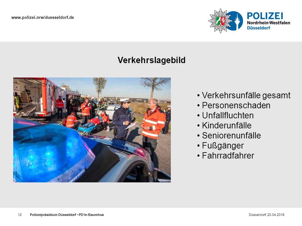 www.polizei.nrw/duesseldorf.de Polizeipräsidium Düsseldorf  PD'in Baumhus Düsseldorf, 20.04.201612 Verkehrslagebild Verkehrsunfälle gesamt Personensc