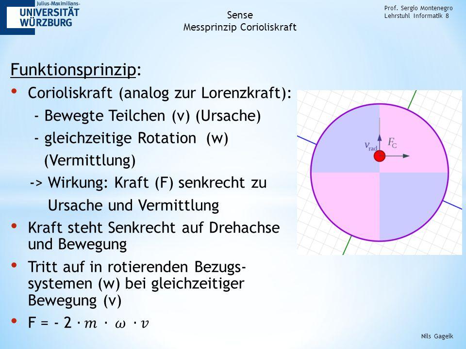 Prof. Sergio Montenegro Lehrstuhl Informatik 8 Sense Messprinzip Corioliskraft Nils Gageik