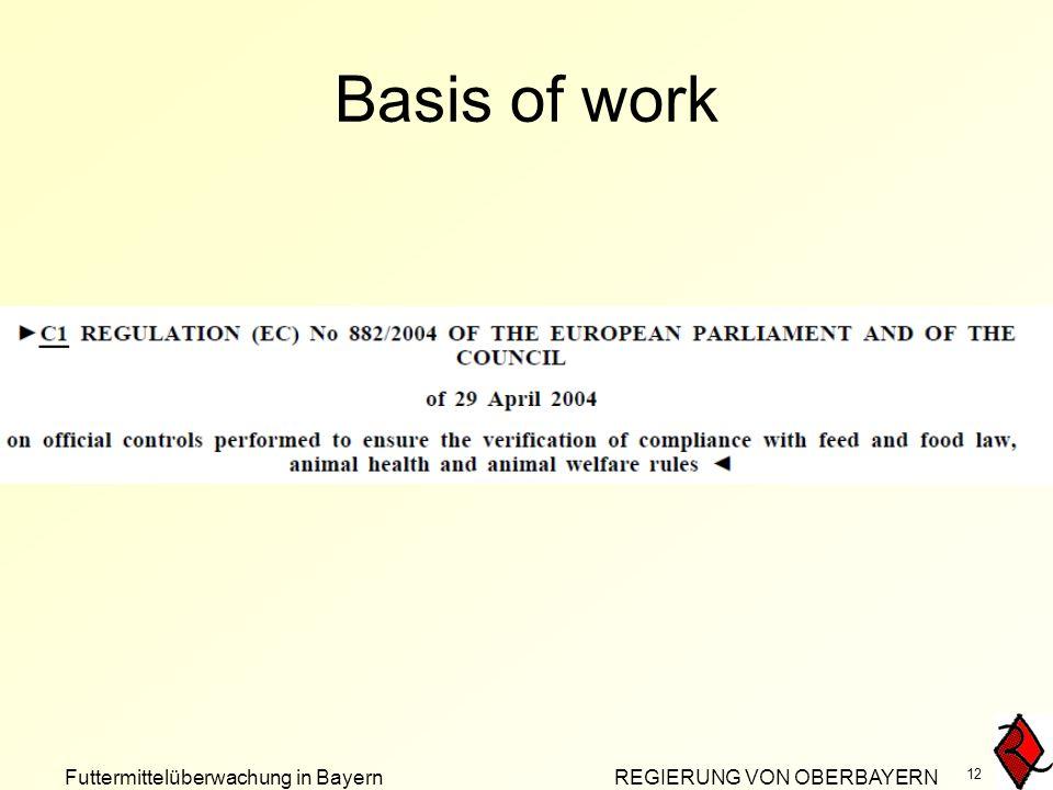 Futtermittelüberwachung in Bayern REGIERUNG VON OBERBAYERN 12 Basis of work