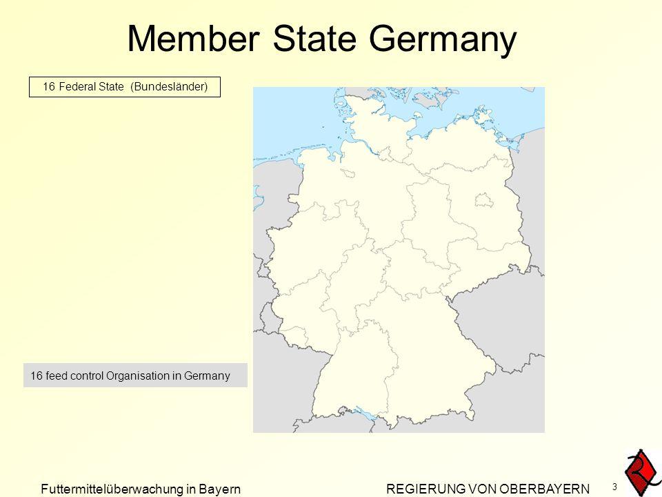 Futtermittelüberwachung in Bayern REGIERUNG VON OBERBAYERN 3 Member State Germany 16 Federal State (Bundesländer) 16 feed control Organisation in Germany
