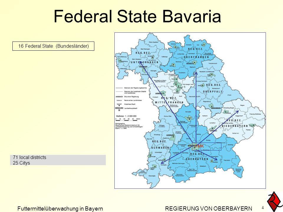 Futtermittelüberwachung in Bayern REGIERUNG VON OBERBAYERN 4 Federal State Bavaria 16 Federal State (Bundesländer) 71 local districts 25 Citys FMK
