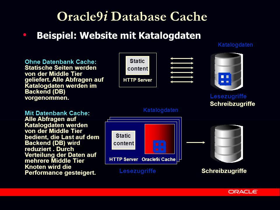 Oracle9 i Database Cache Static content LesezugriffeSchreibzugriffe Statische Seiten werden von der Middle Tier geliefert.