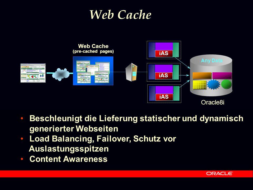 Any Data Oracle8i iAS iAS iAS Web Cache (pre-cached pages) Beschleunigt die Lieferung statischer und dynamisch generierter Webseiten Load Balancing, Failover, Schutz vor Auslastungsspitzen Content Awareness Web Cache