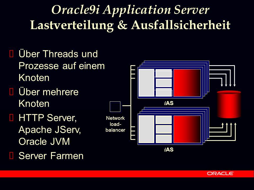 Über Threads und Prozesse auf einem Knoten  Über mehrere Knoten  HTTP Server, Apache JServ, Oracle JVM  Server Farmen i AS Network load- balancer i AS Oracle9i Application Server Lastverteilung & Ausfallsicherheit