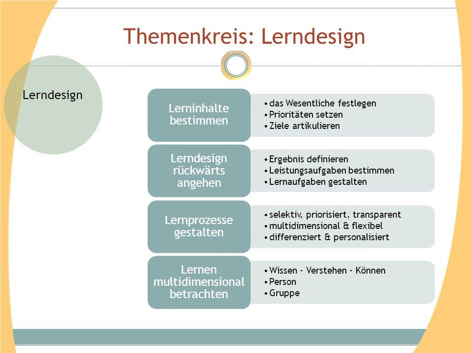 Themenkreis: Lerndesign das Wesentliche festlegen Prioritäten setzen Ziele artikulieren Lerninhalte bestimmen Ergebnis definieren Leistungsaufgaben bestimmen Lernaufgaben gestalten Lerndesign rückwärts angehen selektiv, priorisiert, transparent multidimensional & flexibel differenziert & personalisiert Lernprozesse gestalten Wissen - Verstehen - Können Person Gruppe Lernen multidimensional betrachten Lerndesign