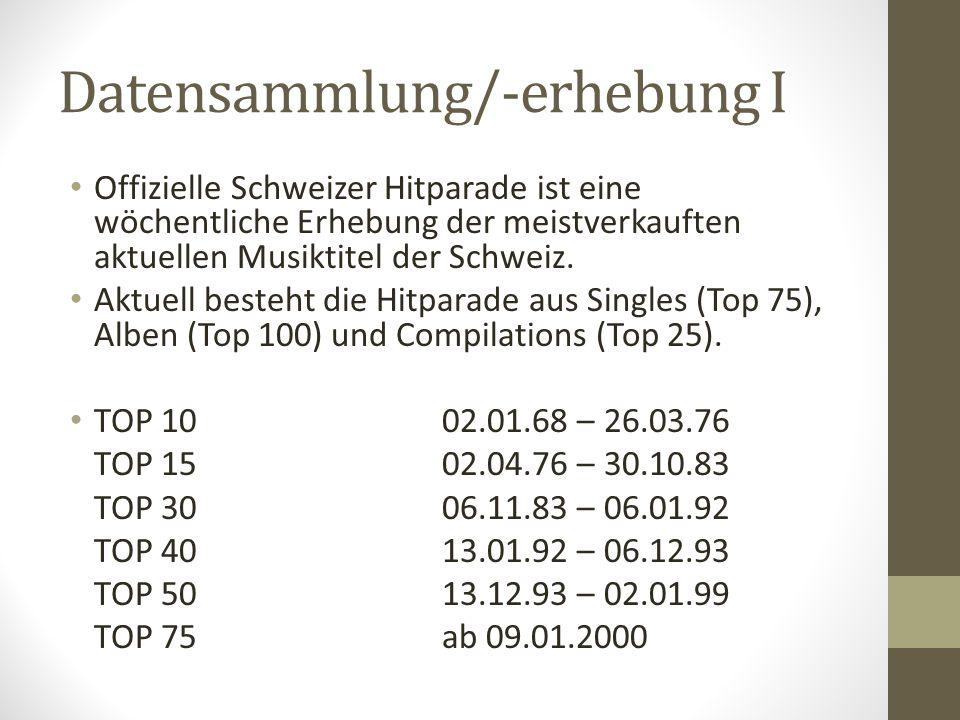 Datensammlung/-erhebung I Offizielle Schweizer Hitparade ist eine wöchentliche Erhebung der meistverkauften aktuellen Musiktitel der Schweiz.