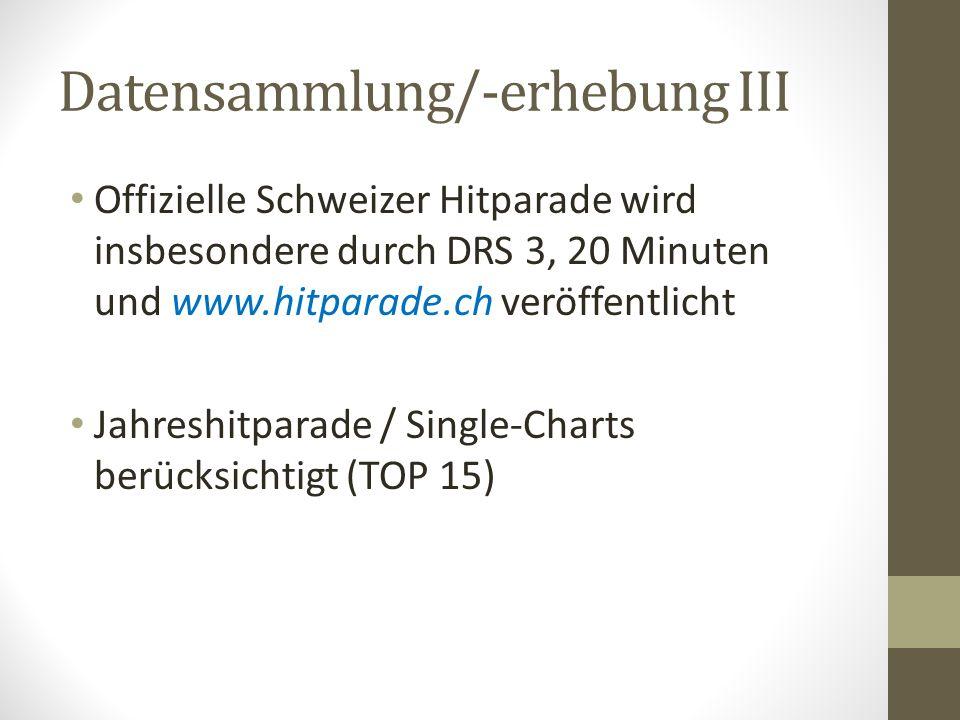 Datensammlung/-erhebung III Offizielle Schweizer Hitparade wird insbesondere durch DRS 3, 20 Minuten und www.hitparade.ch veröffentlicht Jahreshitparade / Single-Charts berücksichtigt (TOP 15)