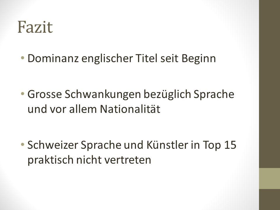 Fazit Dominanz englischer Titel seit Beginn Grosse Schwankungen bezüglich Sprache und vor allem Nationalität Schweizer Sprache und Künstler in Top 15 praktisch nicht vertreten