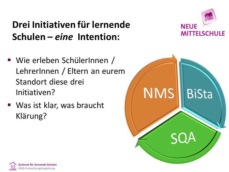 Drei Initiativen für lernende Schulen – eine Intention:  Wie erleben SchülerInnen / LehrerInnen / Eltern an eurem Standort diese drei Initiativen.