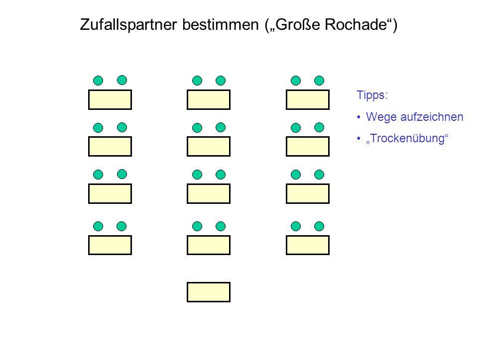 """Zufallspartner bestimmen (""""Große Rochade"""") Tipps: Wege aufzeichnen """"Trockenübung"""""""