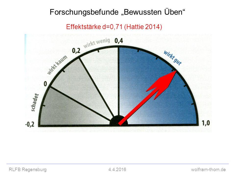 "RLFB Regensburg4.4.2016wolfram-thom.de Forschungsbefunde ""Bewussten Üben"" Effektstärke d=0,71 (Hattie 2014)"