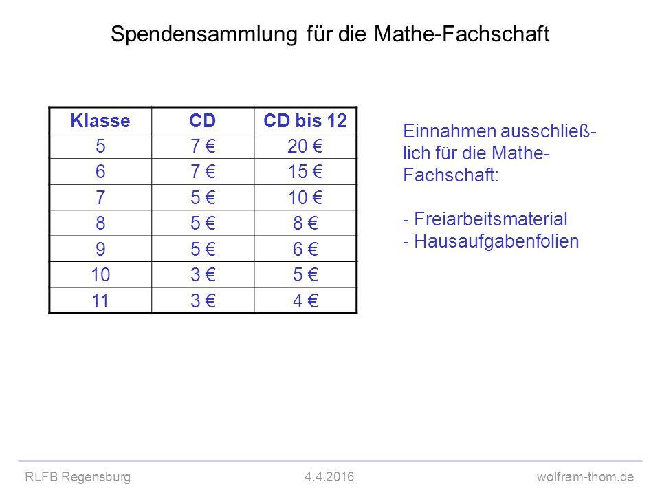 RLFB Regensburg4.4.2016wolfram-thom.de Spendensammlung für die Mathe-Fachschaft KlasseCDCD bis 12 57 €20 € 67 €15 € 75 €10 € 85 €8 € 95 €6 € 103 €5 €