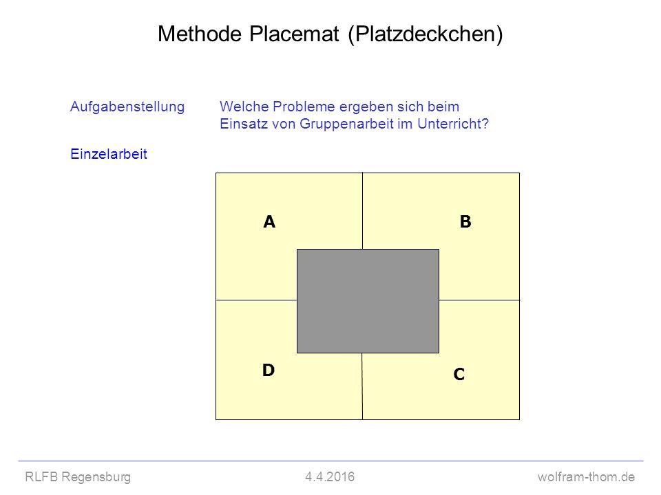 RLFB Regensburg4.4.2016wolfram-thom.de AufgabenstellungWelche Probleme ergeben sich beim Einsatz von Gruppenarbeit im Unterricht? Einzelarbeit Methode