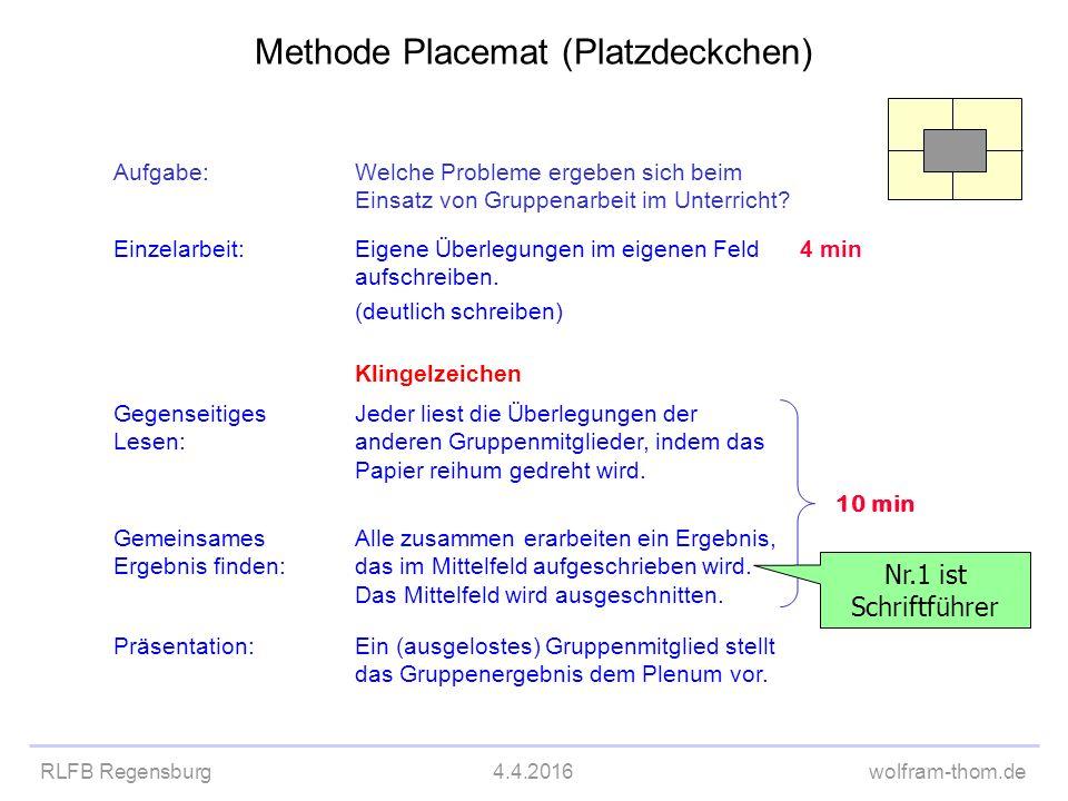 RLFB Regensburg4.4.2016wolfram-thom.de Aufgabe:Welche Probleme ergeben sich beim Einsatz von Gruppenarbeit im Unterricht? Einzelarbeit:Eigene Überlegu