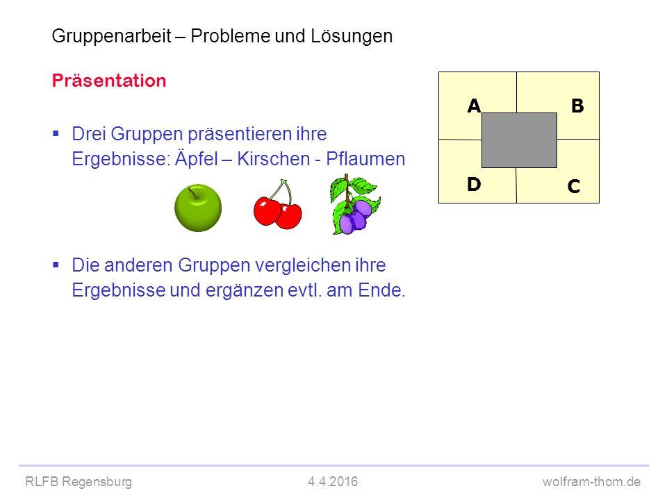 RLFB Regensburg4.4.2016wolfram-thom.de Präsentation  Drei Gruppen präsentieren ihre Ergebnisse: Äpfel – Kirschen - Pflaumen D C B A D C BA  Die ande