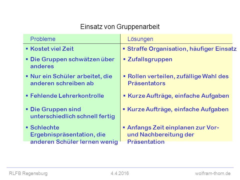 RLFB Regensburg4.4.2016wolfram-thom.de ProblemeLösungen  Kostet viel Zeit  Die Gruppen schwätzen über anderes  Nur ein Schüler arbeitet, die andere