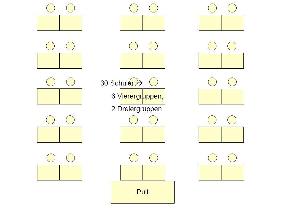 Sitzplan für Gruppenpuzzle überlegen Pult 30 Schüler  6 Vierergruppen, 2 Dreiergruppen