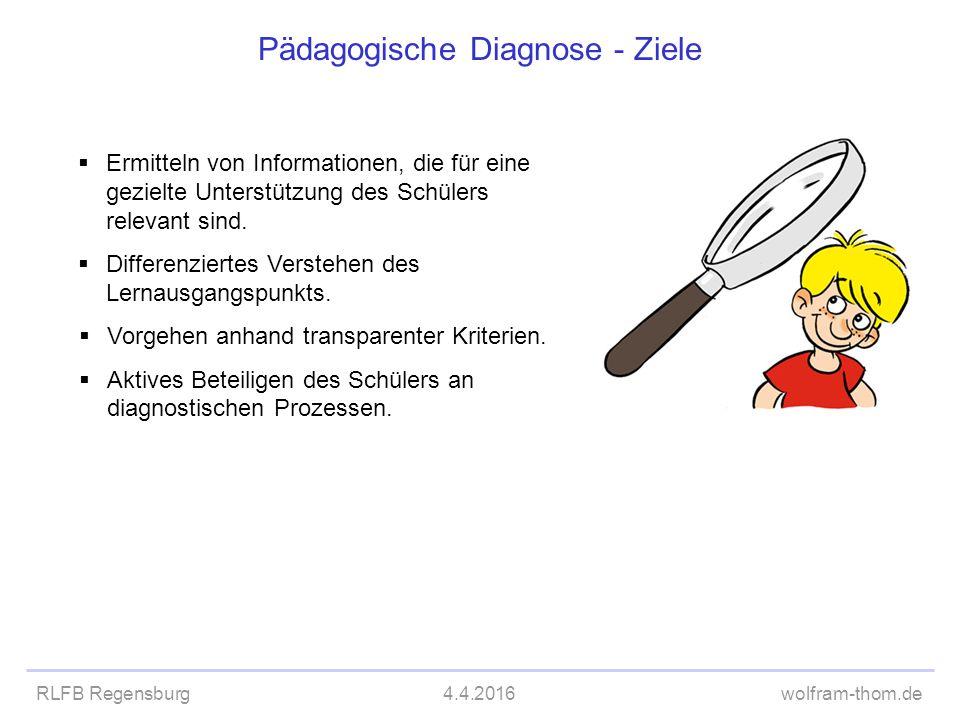RLFB Regensburg4.4.2016wolfram-thom.de Pädagogische Diagnose - Ziele  Ermitteln von Informationen, die für eine gezielte Unterstützung des Schülers r