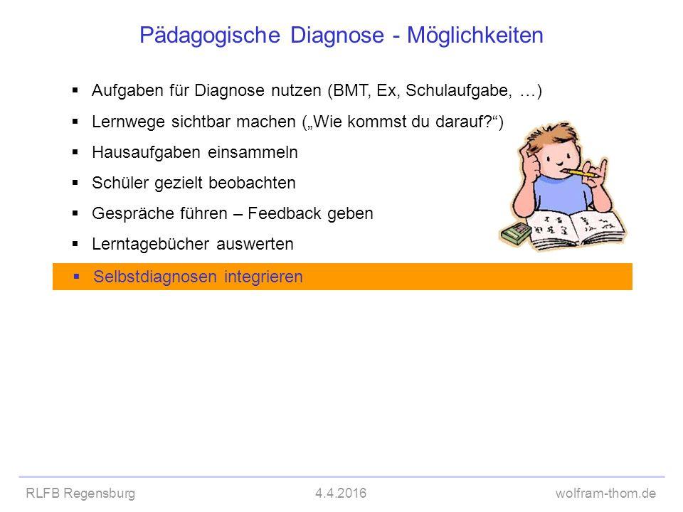 RLFB Regensburg4.4.2016wolfram-thom.de Pädagogische Diagnose - Möglichkeiten  Aufgaben für Diagnose nutzen (BMT, Ex, Schulaufgabe, …)  Lernwege sich