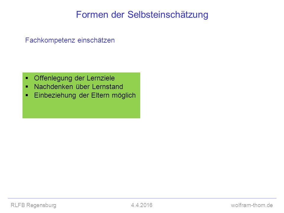 RLFB Regensburg4.4.2016wolfram-thom.de Formen der Selbsteinschätzung Fachkompetenz einschätzen  Offenlegung der Lernziele  Nachdenken über Lernstand