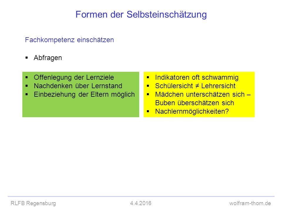 RLFB Regensburg4.4.2016wolfram-thom.de Formen der Selbsteinschätzung Fachkompetenz einschätzen  Abfragen  Indikatoren oft schwammig  Schülersicht ≠