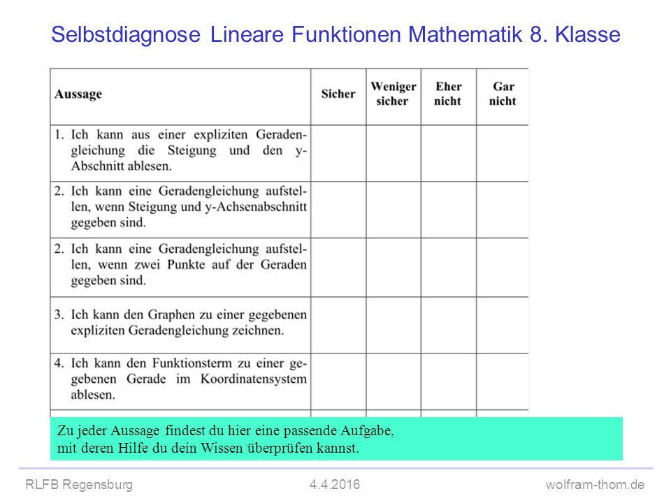 RLFB Regensburg4.4.2016wolfram-thom.de Selbstdiagnose Lineare Funktionen Mathematik 8. Klasse Zu jeder Aussage findest du hier eine passende Aufgabe,