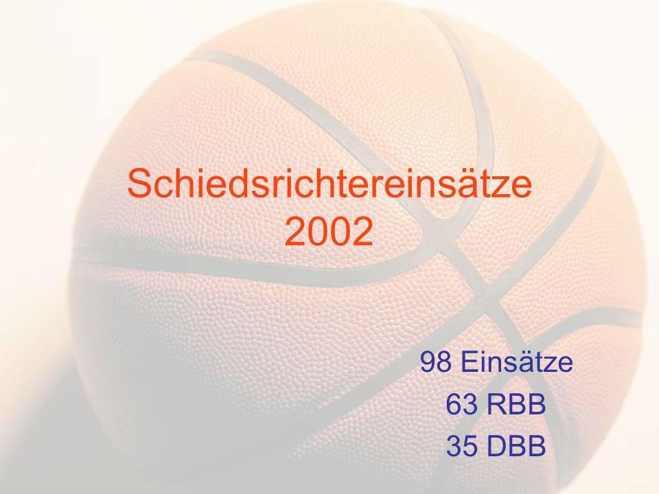 Schiedsrichtereinsätze 2002 98 Einsätze 63 RBB 35 DBB