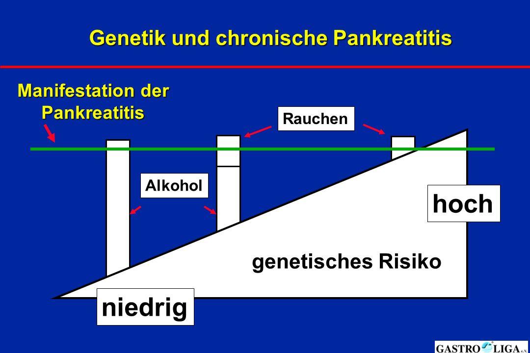 Genetik und chronische Pankreatitis Rauchen ge Alkohol genetisches Risiko hoch niedrig Manifestation der Pankreatitis