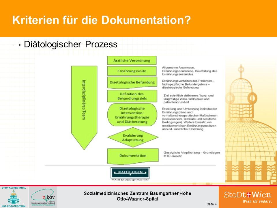 → Diätologischer Prozess Seite 4 Sozialmedizinisches Zentrum Baumgartner Höhe Otto-Wagner-Spital Kriterien für die Dokumentation