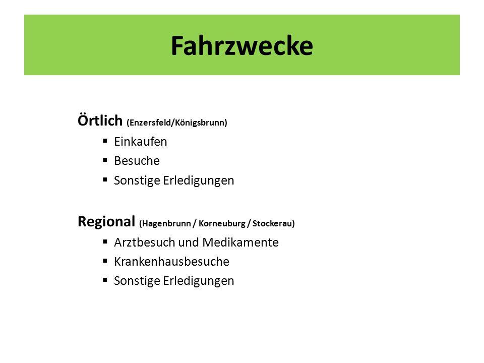 Fahrzwecke Örtlich (Enzersfeld/Königsbrunn)  Einkaufen  Besuche  Sonstige Erledigungen Regional (Hagenbrunn / Korneuburg / Stockerau)  Arztbesuch und Medikamente  Krankenhausbesuche  Sonstige Erledigungen