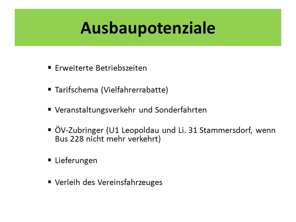 Ausbaupotenziale  Erweiterte Betriebszeiten  Tarifschema (Vielfahrerrabatte)  Veranstaltungsverkehr und Sonderfahrten  ÖV-Zubringer (U1 Leopoldau und Li.
